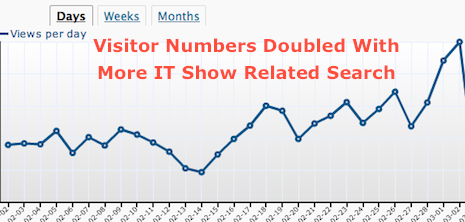 IT Show 2010 related keywords doubles visitor numbers